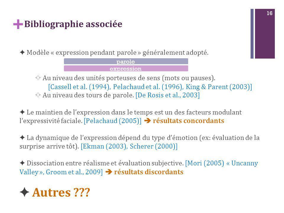 + + Bibliographie associée 16 ✦ Modèle « expression pendant parole » généralement adopté. ✧ Au niveau des unités porteuses de sens (mots ou pauses). [