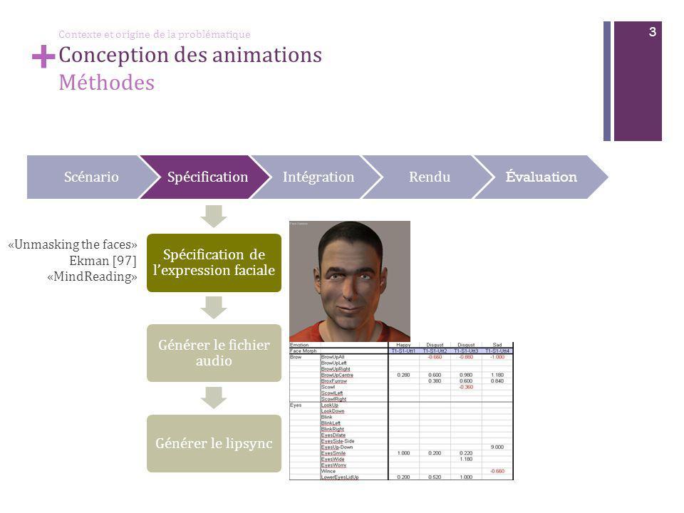 + + 3 Contexte et origine de la problématique Conception des animations Méthodes Spécification de l'expression faciale Générer le fichier audio Génére