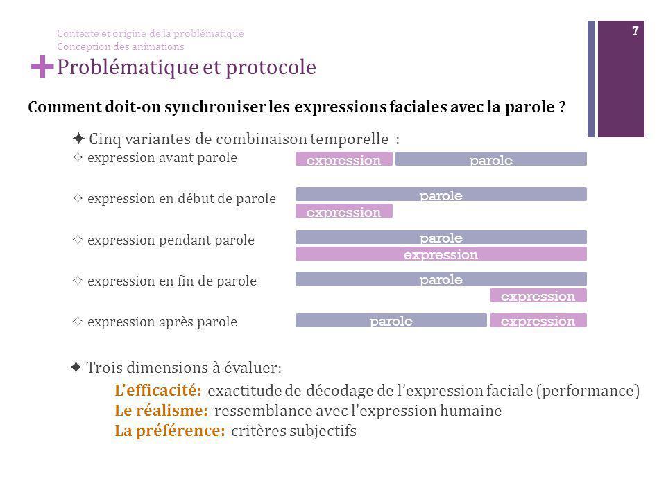 + + 7 Contexte et origine de la problématique Conception des animations Problématique et protocole Comment doit-on synchroniser les expressions facial