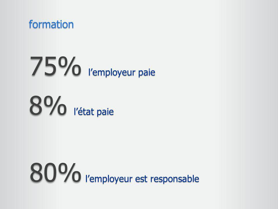 formation 75% l'employeur paie 8% l'état paie 80% l'employeur est responsable