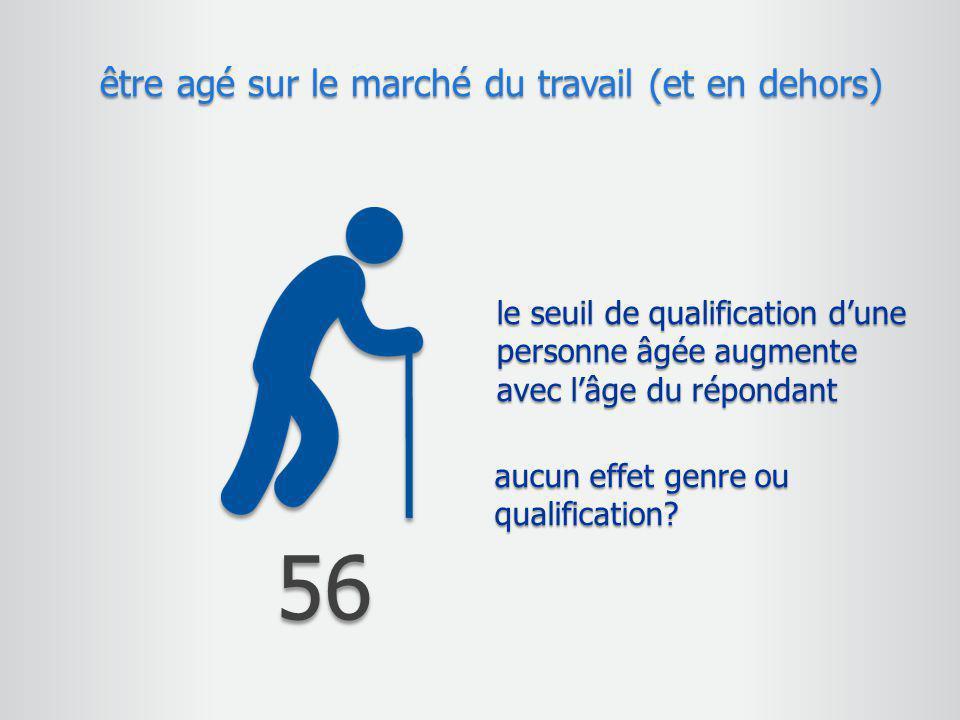 aucun effet genre ou qualification? être agé sur le marché du travail (et en dehors) 56 le seuil de qualification d'une personne âgée augmente avec l'