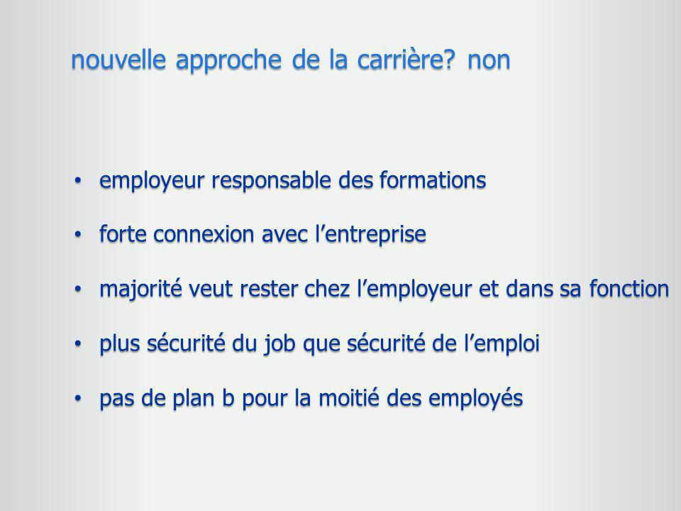 employeur responsable des formations employeur responsable des formations forte connexion avec l'entreprise forte connexion avec l'entreprise majorité