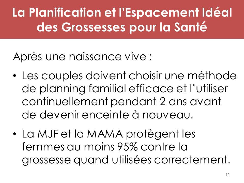 La Planification et l'Espacement Idéal des Grossesses pour la Santé Après une naissance vive : Les couples doivent choisir une méthode de planning fam
