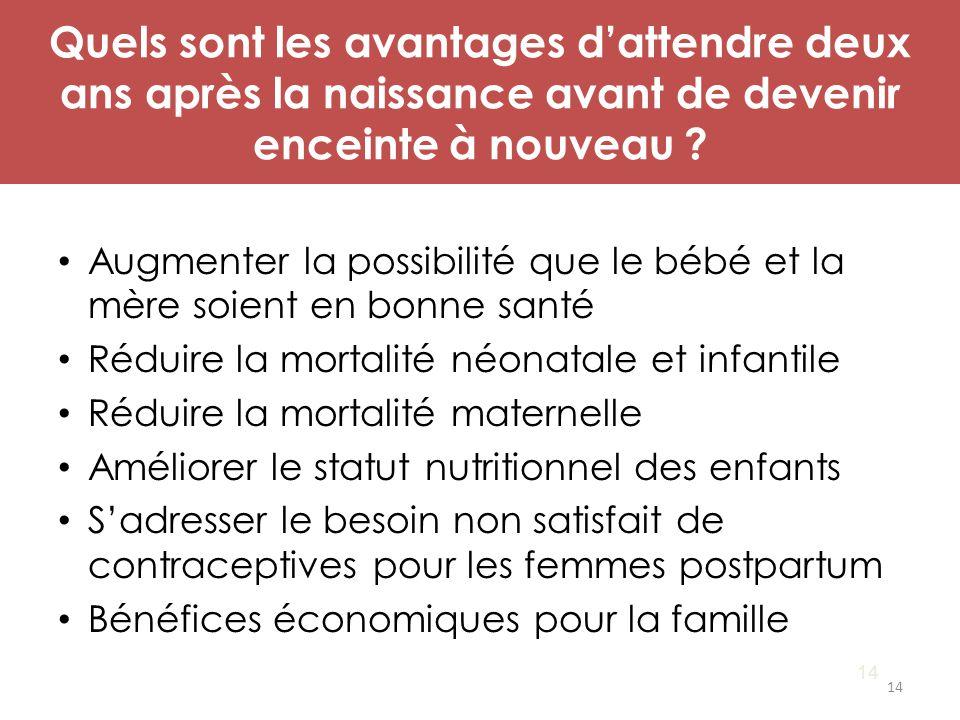 14 Quels sont les avantages d'attendre deux ans après la naissance avant de devenir enceinte à nouveau ? Augmenter la possibilité que le bébé et la mè