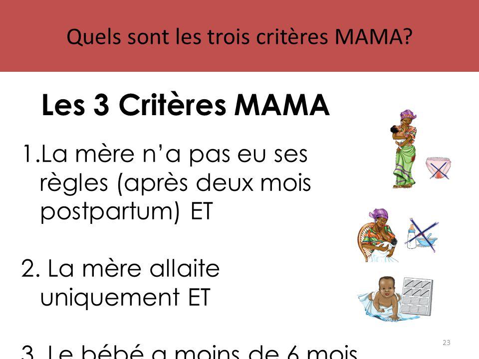 23 Les 3 Critères MAMA 1.La mère n'a pas eu ses règles (après deux mois postpartum) ET 2. La mère allaite uniquement ET 3. Le bébé a moins de 6 mois Q