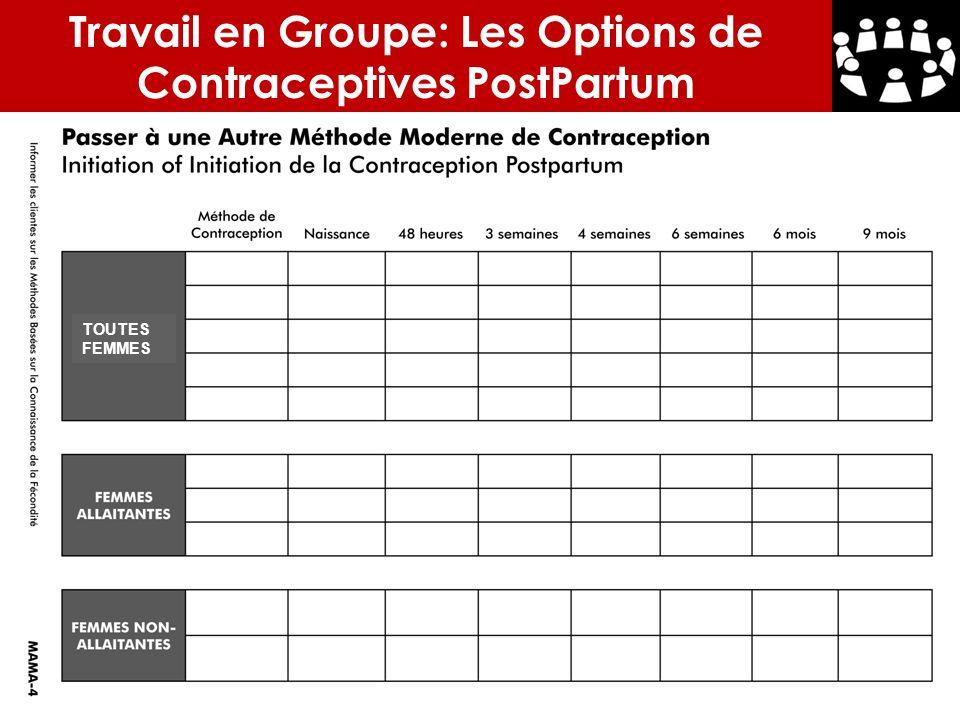 Travail en Groupe: Les Options de Contraceptives PostPartum TOUTES FEMMES