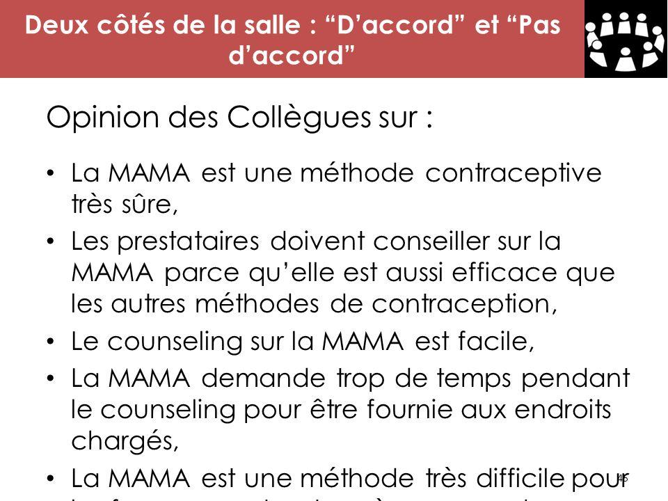 """45 Deux côtés de la salle : """"D'accord"""" et """"Pas d'accord"""" Opinion des Collègues sur : La MAMA est une méthode contraceptive très sûre, Les prestataires"""