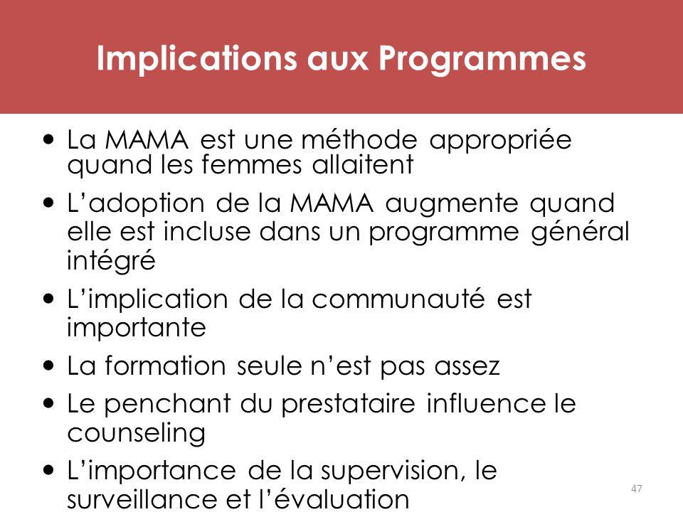Implications aux Programmes La MAMA est une méthode appropriée quand les femmes allaitent L'adoption de la MAMA augmente quand elle est incluse dans u