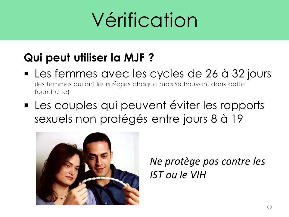 Qui peut utiliser la MJF ?  Les femmes avec les cycles de 26 à 32 jours (les femmes qui ont leurs règles chaque mois se trouvent dans cette fourchett