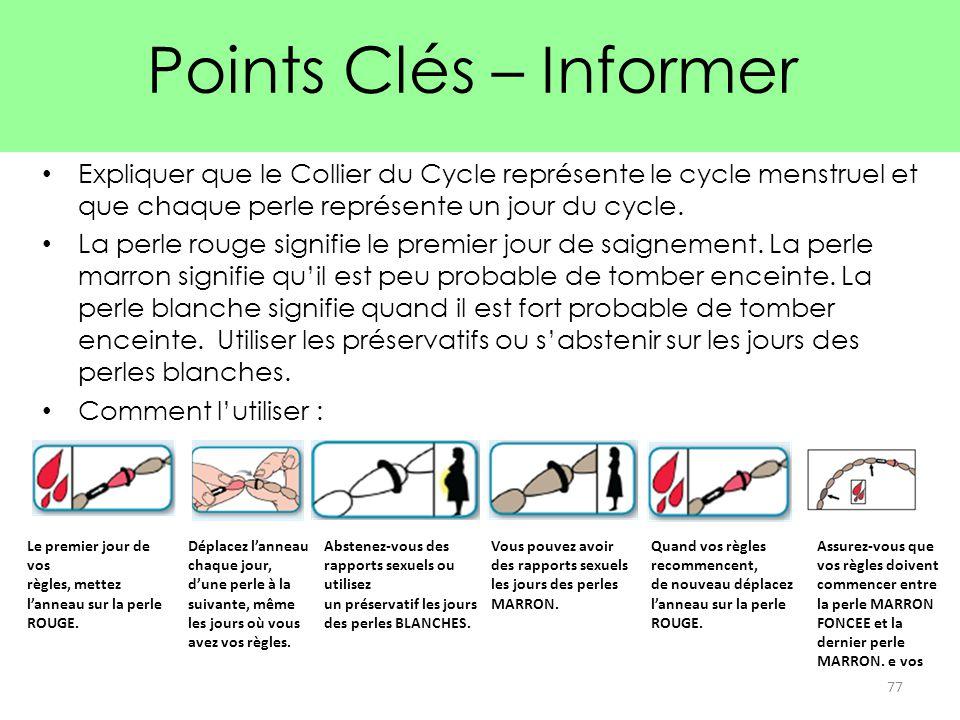 Points Clés – Informer Expliquer que le Collier du Cycle représente le cycle menstruel et que chaque perle représente un jour du cycle. La perle rouge