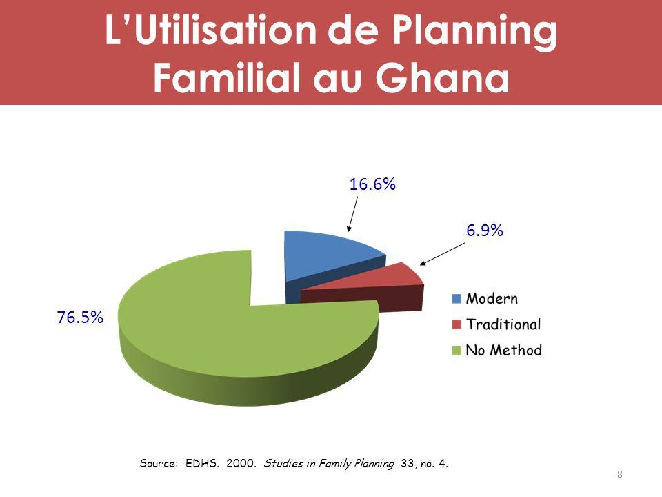 L'Utilisation de Planning Familial au Ghana 8 16.6% 6.9% 76.5% Source: EDHS. 2000. Studies in Family Planning 33, no. 4.