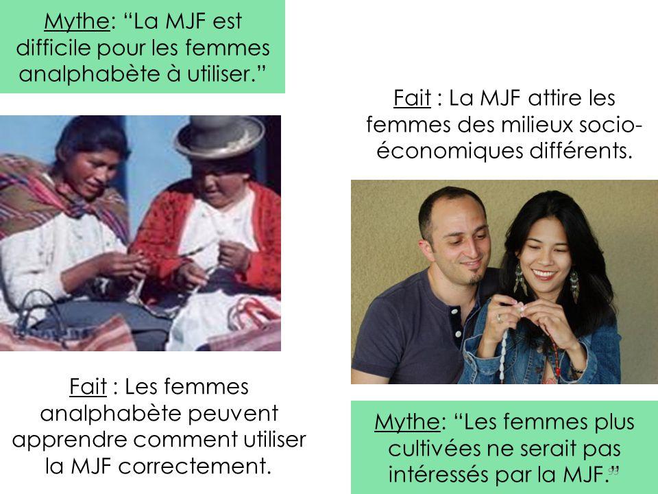 """Mythe: """"Les femmes plus cultivées ne serait pas intéressés par la MJF."""" Mythe: """"La MJF est difficile pour les femmes analphabète à utiliser."""" Fait : L"""