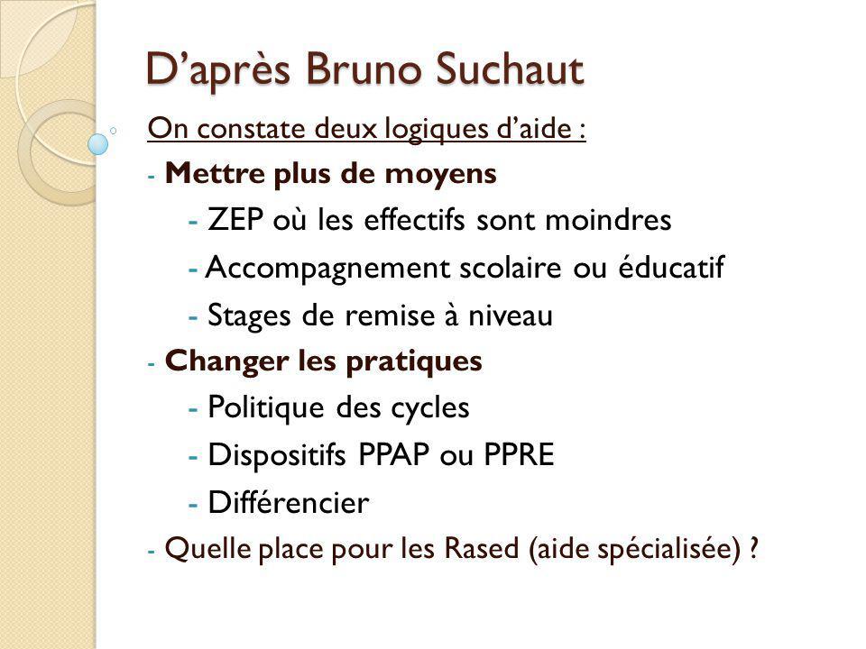 D'après Bruno Suchaut On constate deux logiques d'aide : - Mettre plus de moyens - ZEP où les effectifs sont moindres - Accompagnement scolaire ou édu