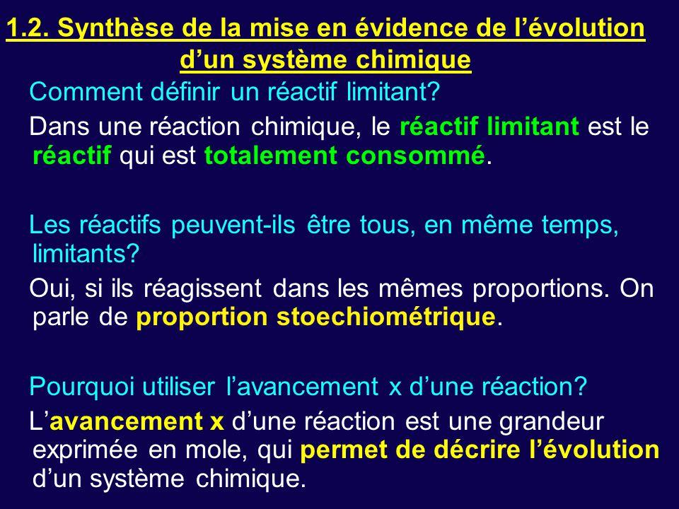 1.2. Synthèse de la mise en évidence de l'évolution d'un système chimique Comment définir un réactif limitant? Dans une réaction chimique, le réactif