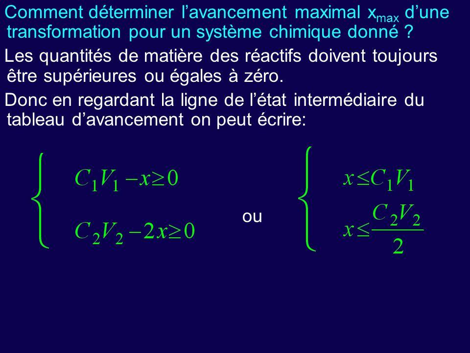 Comment déterminer l'avancement maximal x max d'une transformation pour un système chimique donné ? Les quantités de matière des réactifs doivent touj