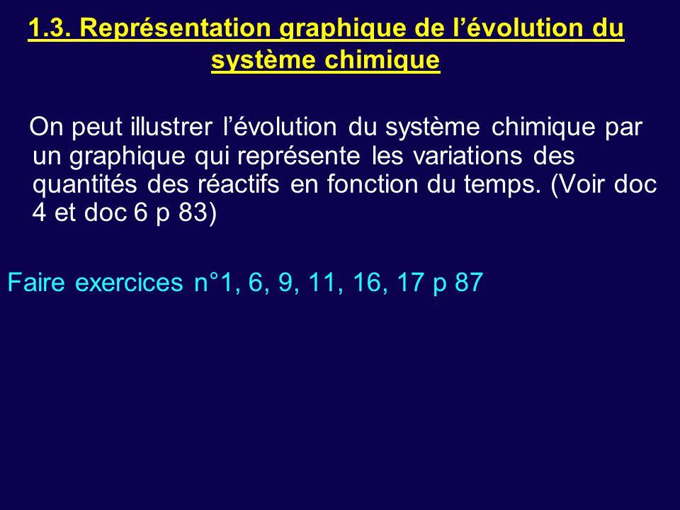 1.3. Représentation graphique de l'évolution du système chimique On peut illustrer l'évolution du système chimique par un graphique qui représente les