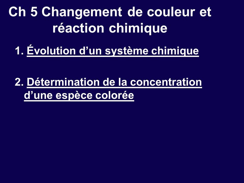 Ch 5 Changement de couleur et réaction chimique 1. Évolution d'un système chimique 2. Détermination de la concentration d'une espèce colorée