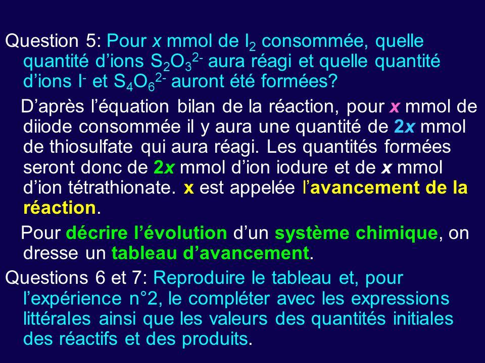 Question 5: Pour x mmol de I 2 consommée, quelle quantité d'ions S 2 O 3 2- aura réagi et quelle quantité d'ions I - et S 4 O 6 2- auront été formées?