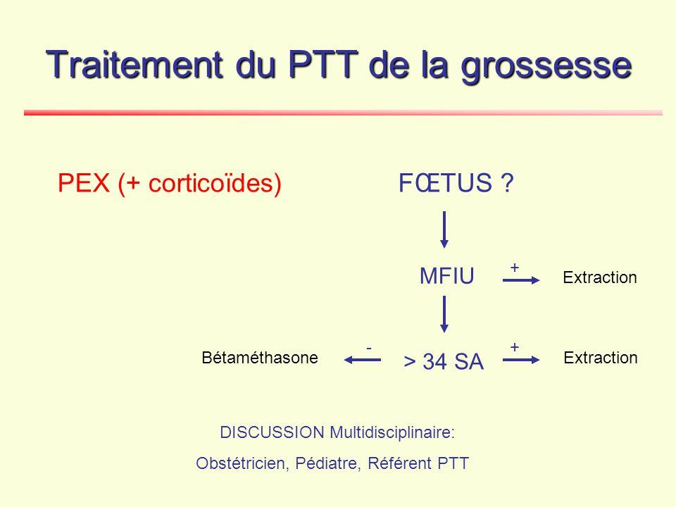 Traitement du PTT de la grossesse PEX (+ corticoïdes)FŒTUS ? MFIU Extraction BétaméthasoneExtraction > 34 SA DISCUSSION Multidisciplinaire: Obstétrici
