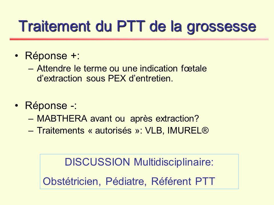 Grossesse Upshaw-Schulman Substitution systématique –Plasma: 1 er trimestre: 20 ml/kg/14j 2 e trimestre: 20 ml/kg/7j 3 e trimestre: 30 ml/kg/7j // PEX Post partum: 10 à 20 ml/kg/14j –Suivi: NFS réticulocytes LDH haptoglobine ASAT ALAT ADAMTS13 –Aspirine non recommandé Objectif Résiduelle ADAMTS13  15% Rythme Mensuel 3 mois Bimensuel 6 mois « A la demande »