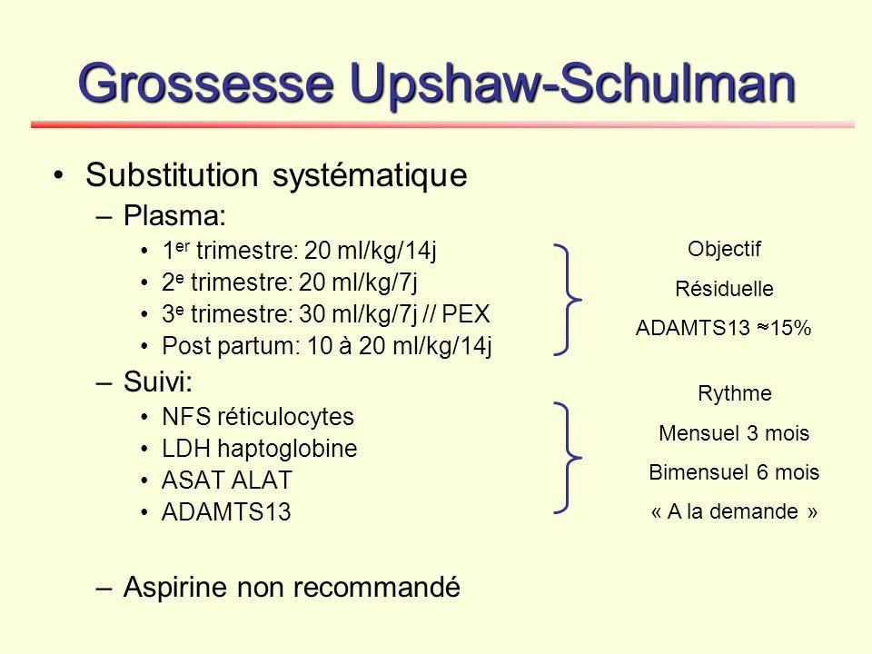 Grossesse Upshaw-Schulman Substitution systématique –Plasma: 1 er trimestre: 20 ml/kg/14j 2 e trimestre: 20 ml/kg/7j 3 e trimestre: 30 ml/kg/7j // PEX