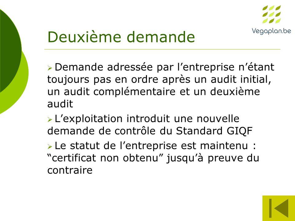 Deuxième demande  Demande adressée par l'entreprise n'étant toujours pas en ordre après un audit initial, un audit complémentaire et un deuxième audit  L'exploitation introduit une nouvelle demande de contrôle du Standard GIQF  Le statut de l'entreprise est maintenu : certificat non obtenu jusqu'à preuve du contraire