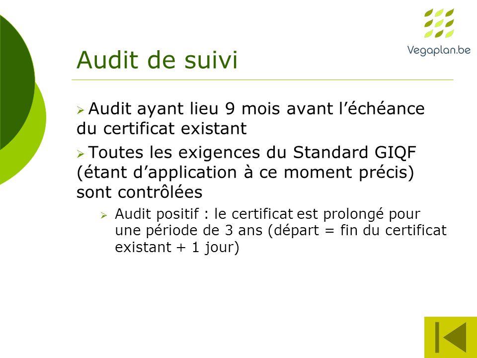 Audit de suivi  Audit ayant lieu 9 mois avant l'échéance du certificat existant  Toutes les exigences du Standard GIQF (étant d'application à ce moment précis) sont contrôlées  Audit positif : le certificat est prolongé pour une période de 3 ans (départ = fin du certificat existant + 1 jour)