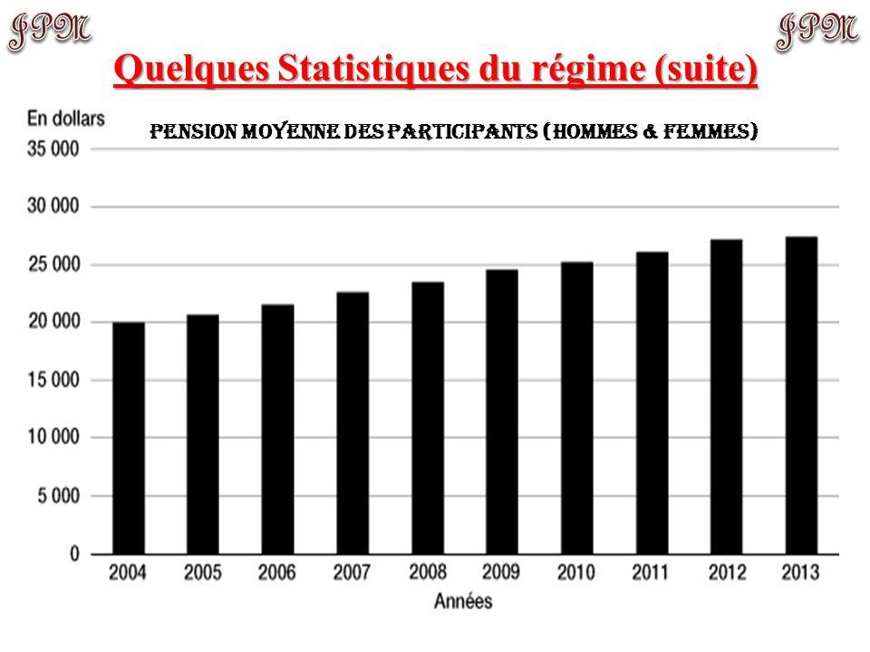 Prestations (employé(e)s avant 01/01/2013) Que peut-on conclure de l'exercice précédent.
