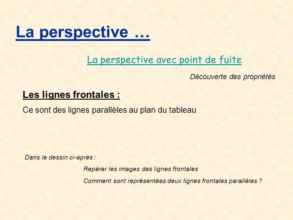 La perspective … La perspective avec point de fuite Découverte des propriétés Les lignes frontales : Ce sont des lignes parallèles au plan du tableau