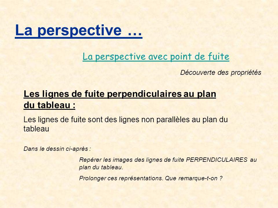 La perspective … La perspective avec point de fuite Découverte des propriétés Les lignes de fuite perpendiculaires au plan du tableau : Les lignes de