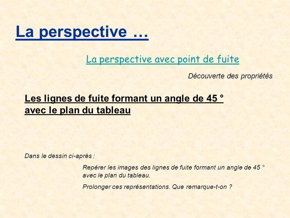 La perspective … La perspective avec point de fuite Découverte des propriétés Les lignes de fuite formant un angle de 45 ° avec le plan du tableau Dan
