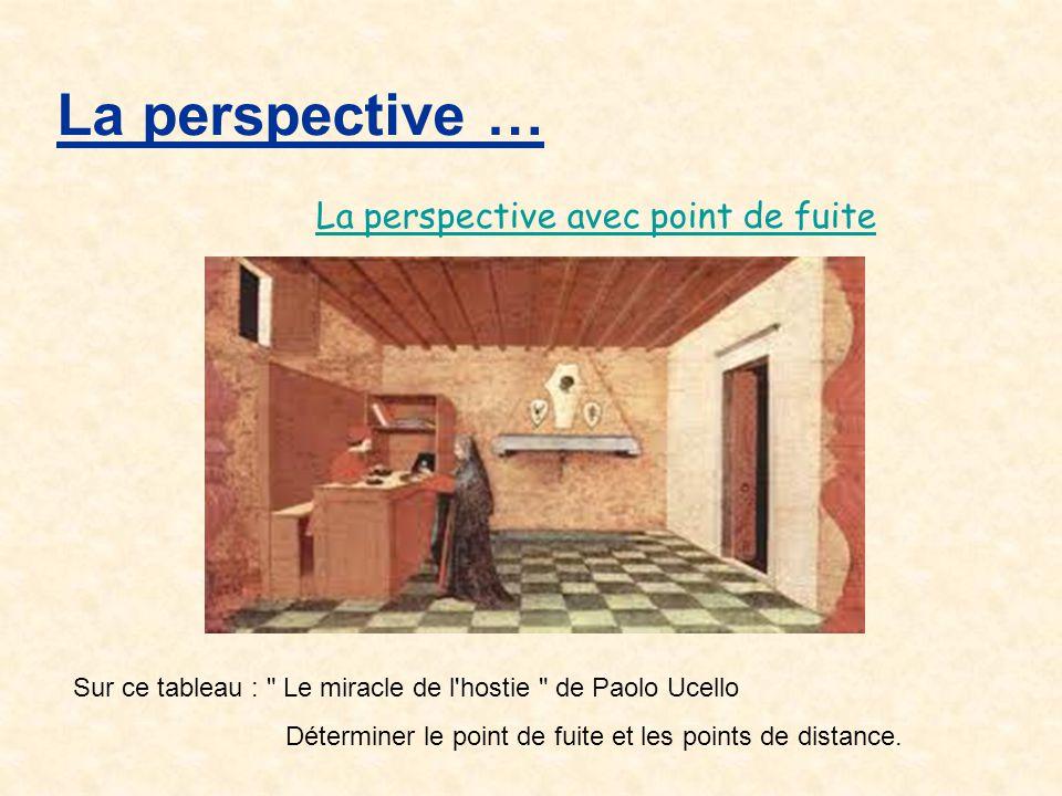 La perspective … La perspective avec point de fuite Sur ce tableau :