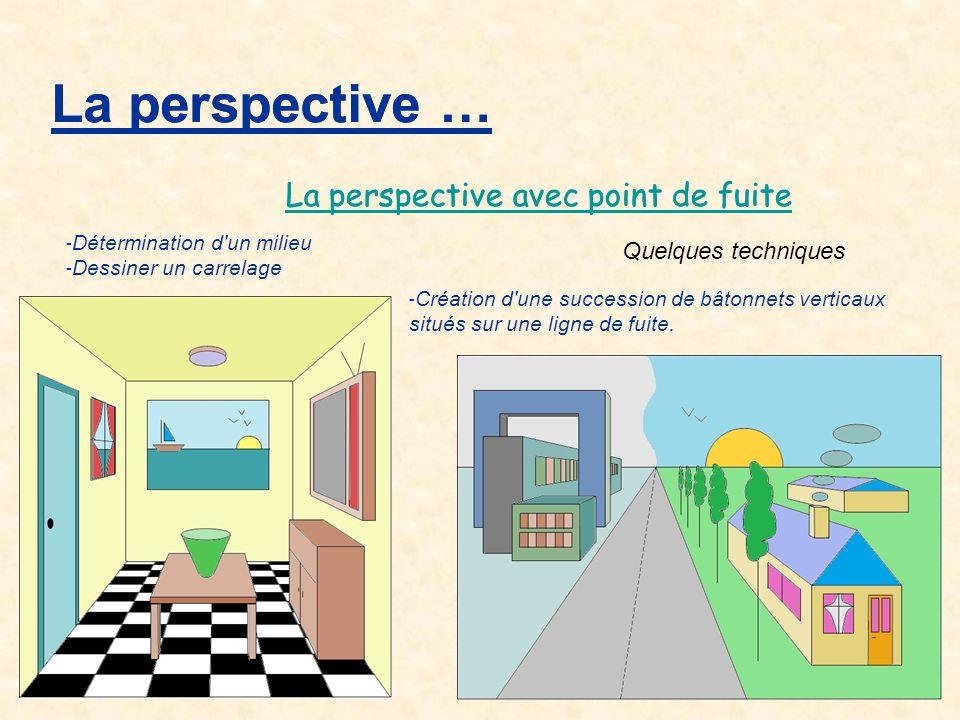 La perspective … La perspective avec point de fuite Quelques techniques - Détermination d'un milieu - Dessiner un carrelage - Création d'une successio