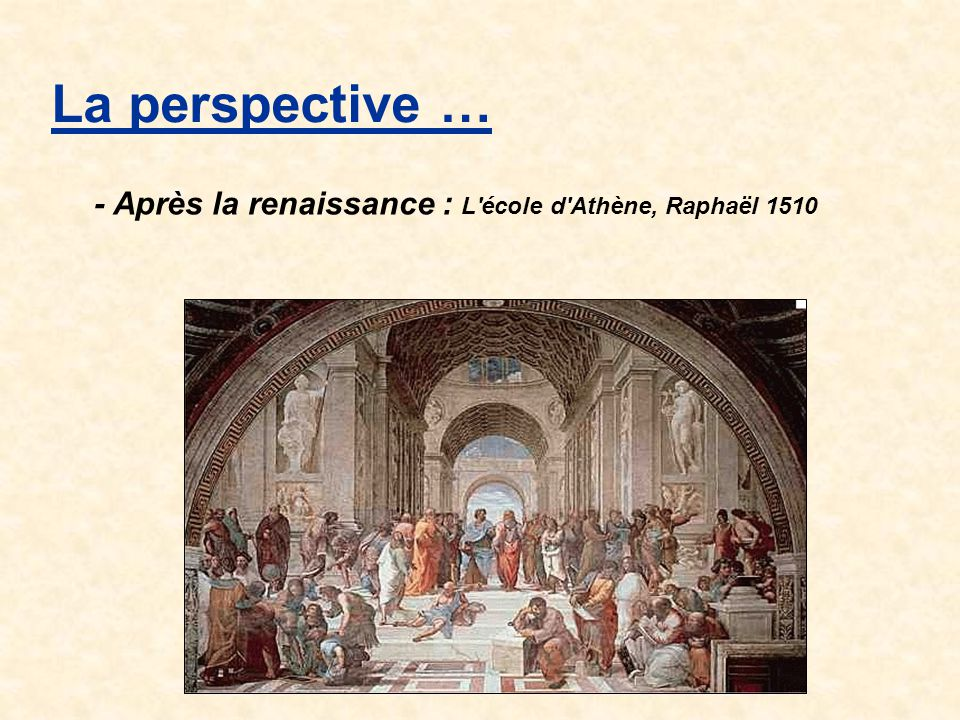 La perspective … - Après la renaissance : L'école d'Athène, Raphaël 1510