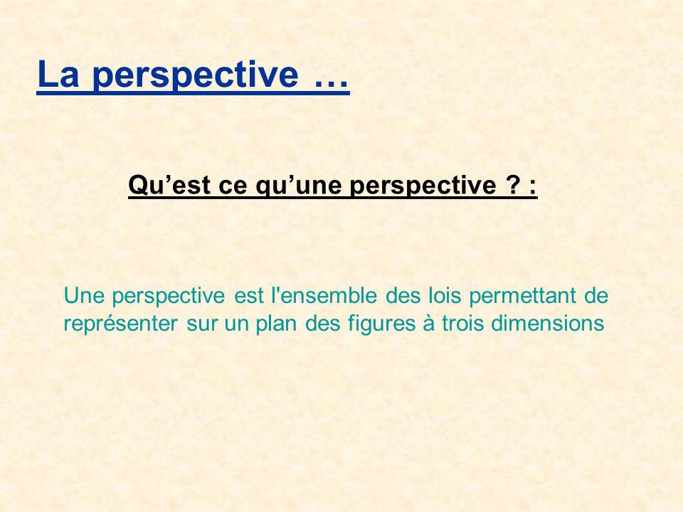 La perspective … Une perspective est l'ensemble des lois permettant de représenter sur un plan des figures à trois dimensions Qu'est ce qu'une perspec