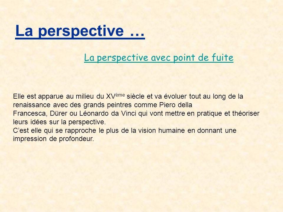 La perspective … La perspective avec point de fuite Elle est apparue au milieu du XV ème siècle et va évoluer tout au long de la renaissance avec des