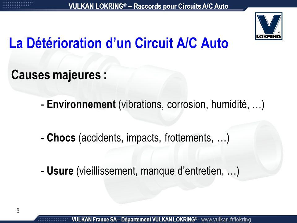 8 La Détérioration d'un Circuit A/C Auto Causes majeures : - Environnement (vibrations, corrosion, humidité, …) - Chocs (accidents, impacts, frottemen