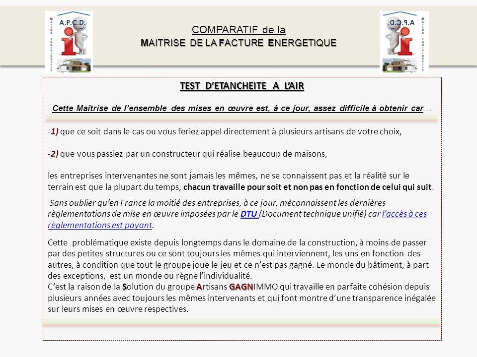 COMMENT CORRESPONDRE AUX INDICES .