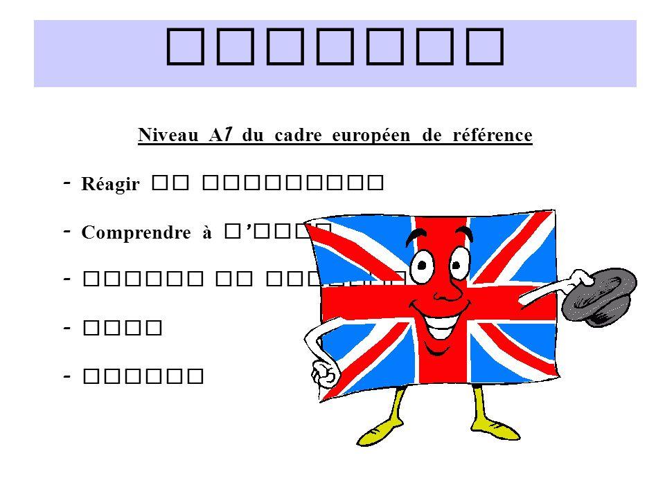 Anglais Niveau A 1 du cadre européen de référence - Réagir et dialoguer - Comprendre à l ' oral - Parler en continu - Lire - Ecrire