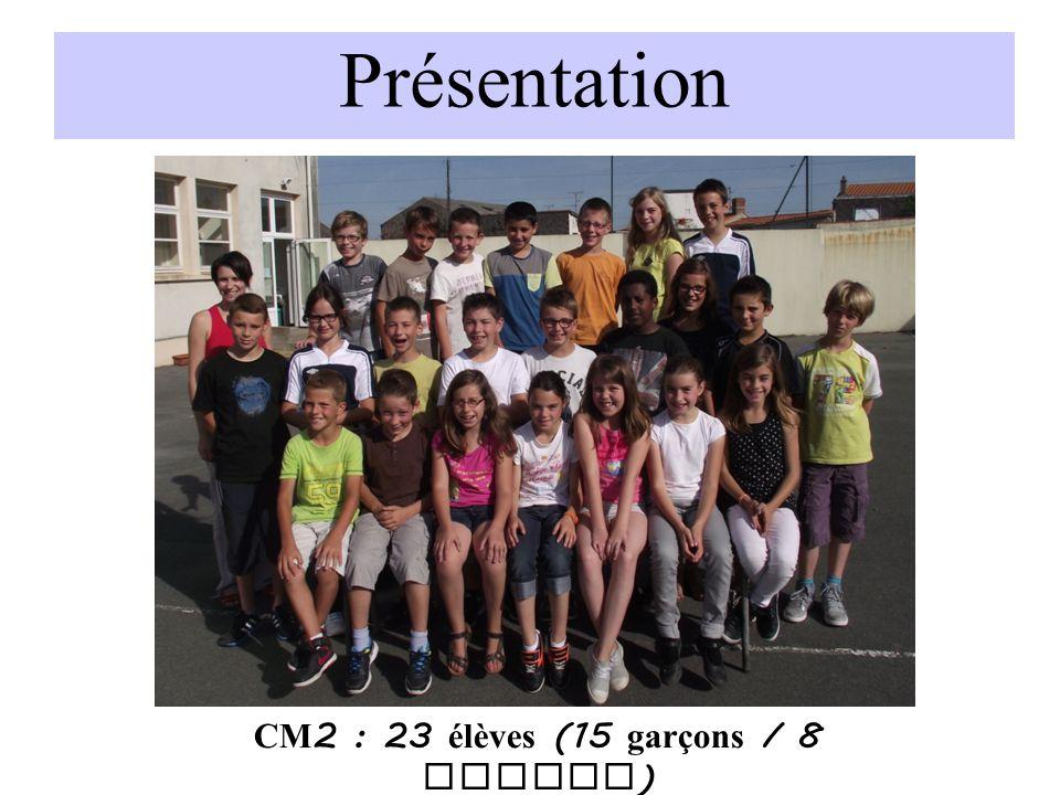 Présentation CM 2 : 23 élèves (15 garçons / 8 filles )