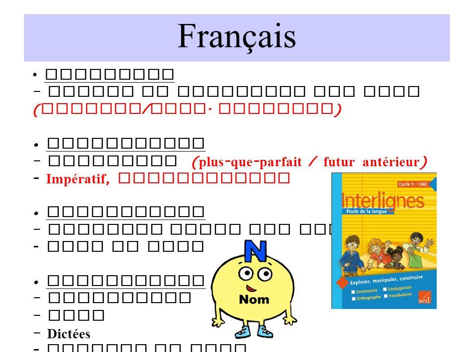 Français Grammaire – Nature et fonctions des mots ( pronoms / prop. relative ) Conjugaison – Indicatif ( plus - que - parfait / futur antérieur ) - Im