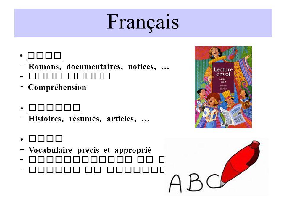 Français Lire – Romans, documentaires, notices, … - Voix haute - Compréhension Ecrire – Histoires, résumés, articles, … Dire – Vocabulaire précis et a
