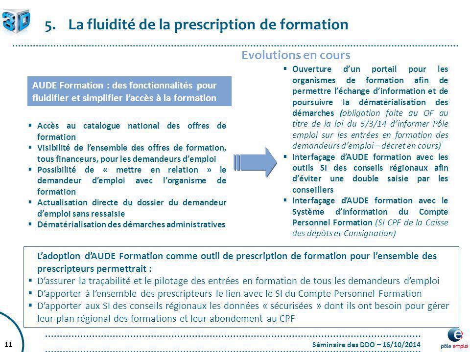 Séminaire des DDO – 16/10/201411 AUDE Formation : des fonctionnalités pour fluidifier et simplifier l'accès à la formation  Accès au catalogue nation