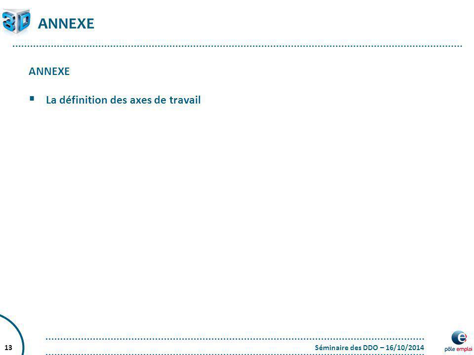 Séminaire des DDO – 16/10/201413 ANNEXE  La définition des axes de travail