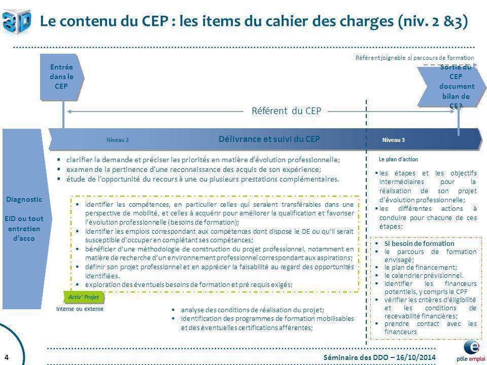 Séminaire des DDO – 16/10/20144 Le contenu du CEP : les items du cahier des charges (niv. 2 &3) Délivrance et suivi du CEP Diagnostic EID ou tout entr