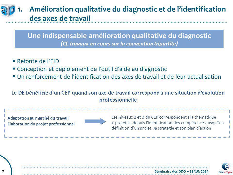 Séminaire des DDO – 16/10/20147 1.Amélioration qualitative du diagnostic et de l'identification des axes de travail Une indispensable amélioration qua