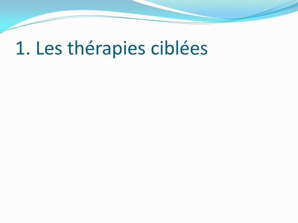 1. Les thérapies ciblées
