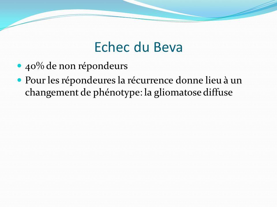 Echec du Beva 40% de non répondeurs Pour les répondeures la récurrence donne lieu à un changement de phénotype: la gliomatose diffuse