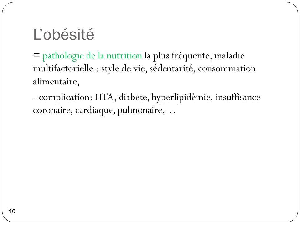 L'obésité 10 = pathologie de la nutrition la plus fréquente, maladie multifactorielle : style de vie, sédentarité, consommation alimentaire, - complic