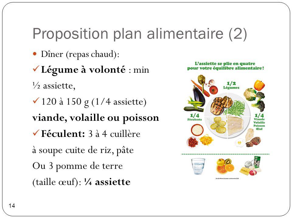 Proposition plan alimentaire (2) 14 Dîner (repas chaud): Légume à volonté : min ½ assiette, 120 à 150 g (1/4 assiette) viande, volaille ou poisson Féc